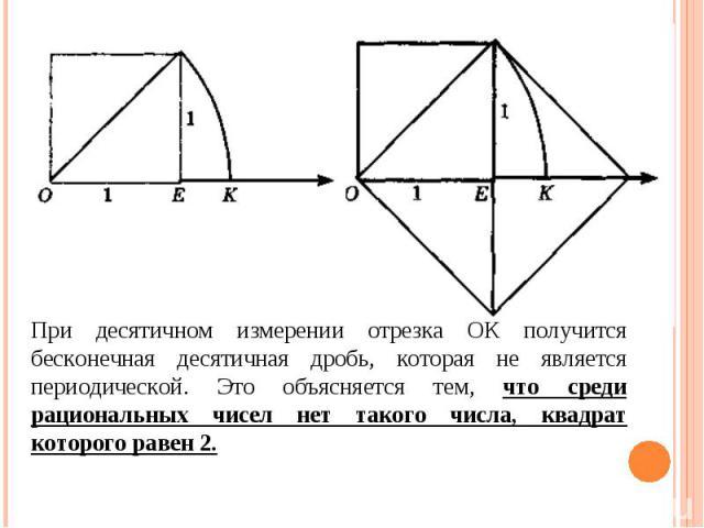 При десятичном измерении отрезка ОК получится бесконечная десятичная дробь, которая не является периодической. Это объясняется тем, что среди рациональных чисел нет такого числа, квадрат которого равен 2.
