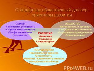 Стандарт как общественный договор: ориентиры развитияСЕМЬЯ Личностная успешность