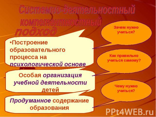 Системно-деятельностный компетентностный подход Построение образовательного процесса на психологической основе Особая организация учебной деятельности детей Продуманное содержание образования