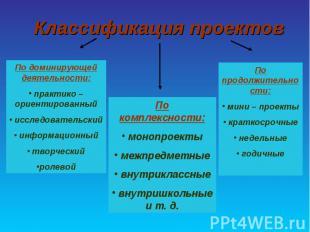 Классификация проектов По доминирующей деятельности: практико – ориентированный