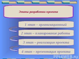 1 этап – организационный 2 этап – планирование работы 3 этап – реализация проект