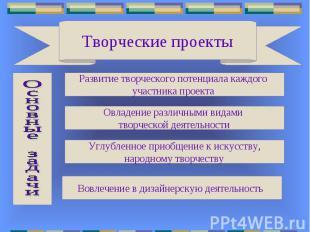 Творческие проекты Развитие творческого потенциала каждого участника проекта Овл