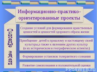 Информационно-практико- ориентированные проекты Создание условий для формировани