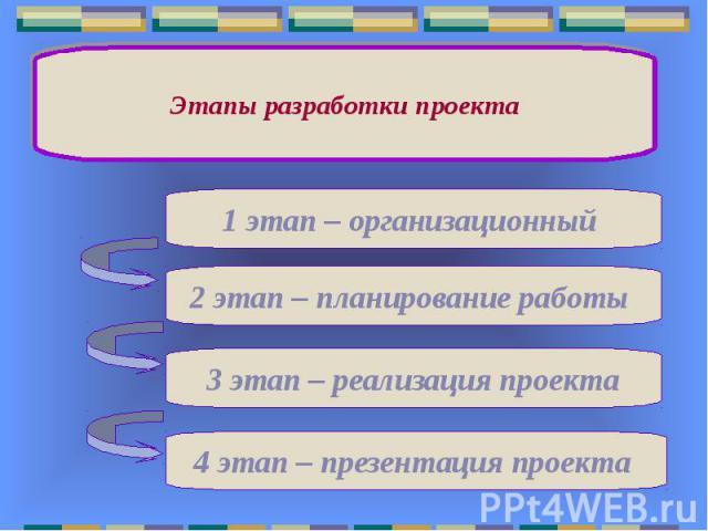 1 этап – организационный 2 этап – планирование работы 3 этап – реализация проекта 4 этап – презентация проекта