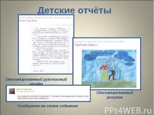 Детские отчётыОтсканированный рукописный отчёт Отсканированный рисунок Сообщение