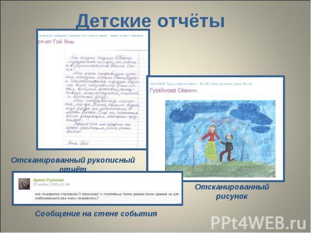Детские отчётыОтсканированный рукописный отчёт Отсканированный рисунок Сообщение на стене события