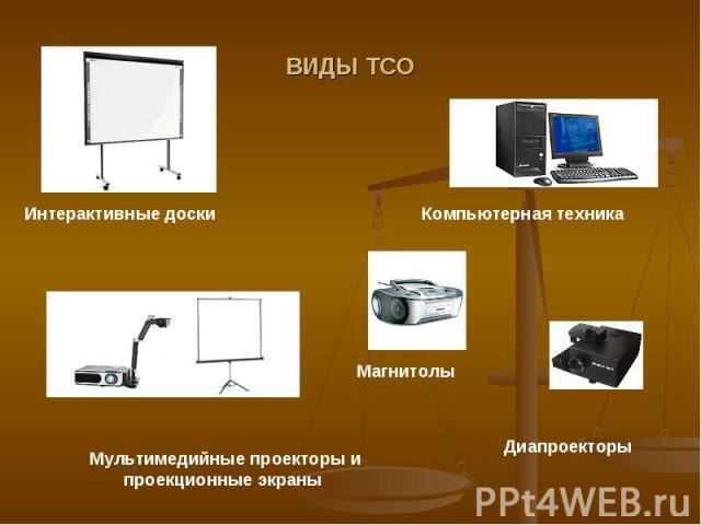 ВИДЫ ТСОИнтерактивные доски Компьютерная техника Мультимедийные проекторы и проекционные экраны Магнитолы Диапроекторы