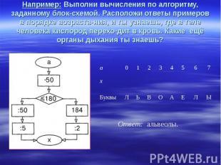 Например: Выполни вычисления по алгоритму, заданному блок-схемой. Расположи отве