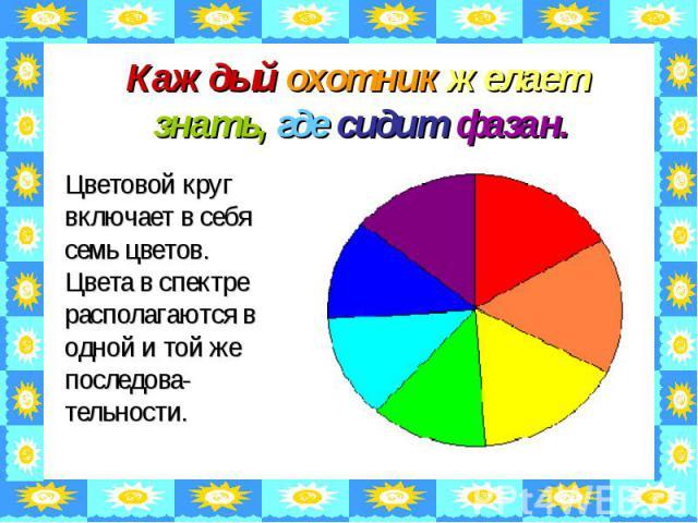 Каждый охотник желает знать, где сидит фазан. Цветовой круг включает в себя семь цветов. Цвета в спектре располагаются в одной и той же последова-тельности.