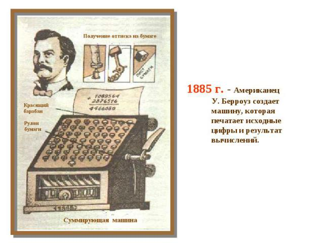 1885 г. - Американец У. Берроуз создает машину, которая печатает исходные цифры и результат вычислений.