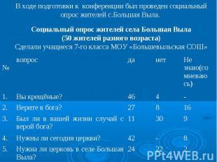 В ходе подготовки к конференции был проведен социальный опрос жителей с.Большая