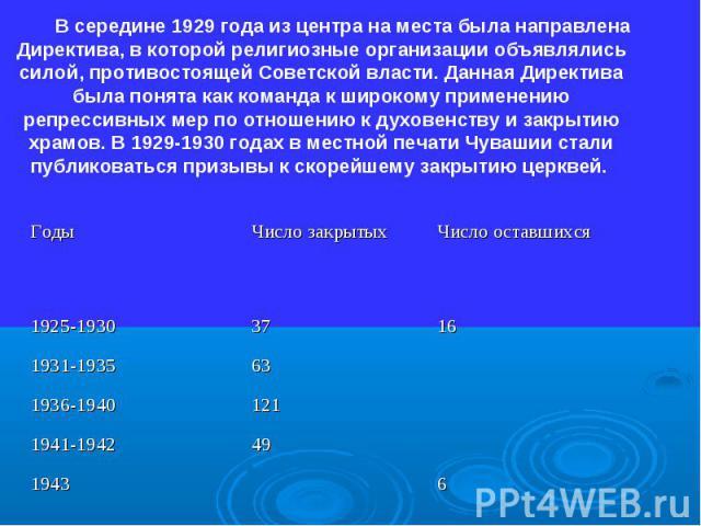 В середине 1929 года из центра на места была направлена Директива, в которой религиозные организации объявлялись силой, противостоящей Советской власти. Данная Директива была понята как команда к широкому применению репрессивных мер по отношению к д…