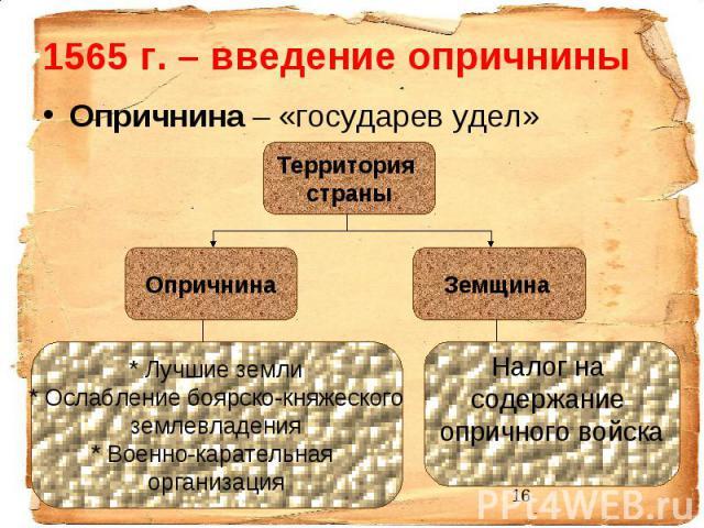 1565 г. – введение опричниныОпричнина – «государев удел»