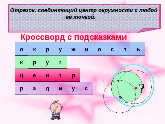 Отрезок, соединяющий центр окружности с любой её точкой. Кроссворд с подсказками
