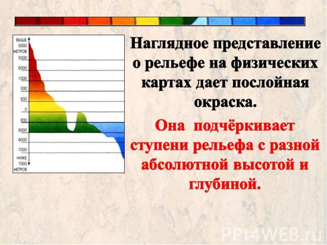 Наглядное представление о рельефе на физических картах дает послойная окраска. Она подчёркивает ступени рельефа с разной абсолютной высотой и глубиной.