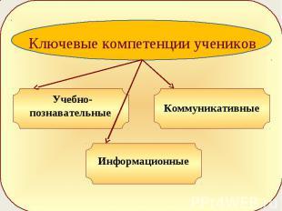 Ключевые компетенции учеников Учебно-познавательные Коммуникативные Информационн