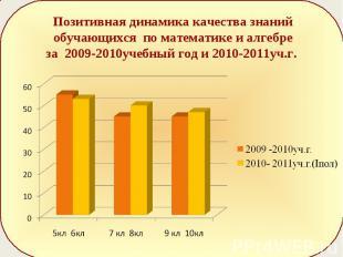 Позитивная динамика качества знаний обучающихся по математике и алгебре за 2009-