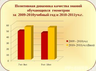 Позитивная динамика качества знаний обучающихся геометрии за 2009-2010учебный го