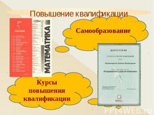 Повышение квалификации Самообразование Курсы повышения квалификации