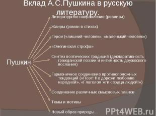 Вклад А.С.Пушкина в русскую литературу.Литературное направление (реализм) Жанры