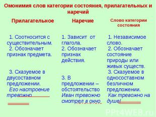 Омонимия слов категории состояния, прилагательных и наречий