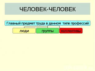 ЧЕЛОВЕК-ЧЕЛОВЕК