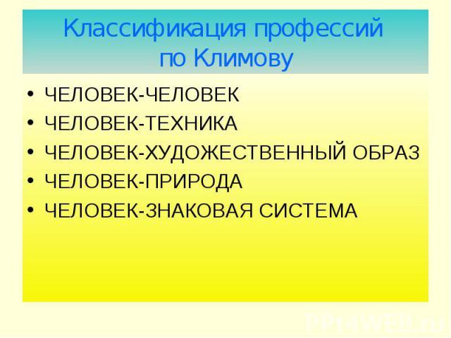 Классификация профессий по Климову ЧЕЛОВЕК-ЧЕЛОВЕК ЧЕЛОВЕК-ТЕХНИКА ЧЕЛОВЕК-ХУДОЖЕСТВЕННЫЙ ОБРАЗ ЧЕЛОВЕК-ПРИРОДА ЧЕЛОВЕК-ЗНАКОВАЯ СИСТЕМА