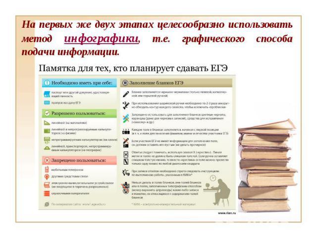На первых же двух этапах целесообразно использовать метод инфографики, т.е. графического способа подачи информации.
