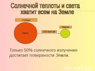 Солнечной теплоты и света хватит всем на Земле Только 50% солнечного излучения д
