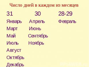 Число дней в каждом из месяцев 30 28-29 Январь Апрель Февраль Март Июнь Май Сент