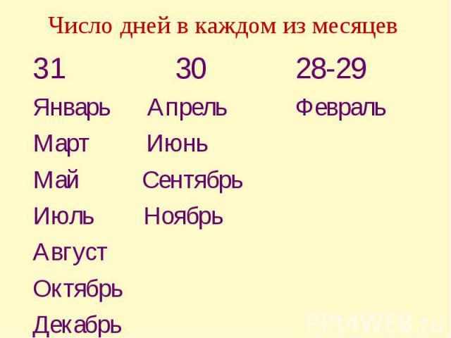 Число дней в каждом из месяцев 30 28-29 Январь Апрель Февраль Март Июнь Май Сентябрь Июль Ноябрь Август Октябрь Декабрь