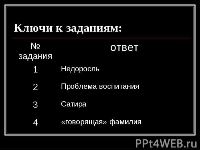 Ключи к заданиям:
