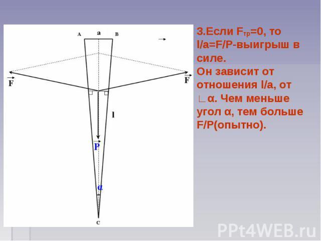 3.Если Fтр=0, то l/a=F/P-выигрыш в силе. Он зависит от отношения l/a, от ∟α. Чем меньше угол α, тем больше F/P(опытно).