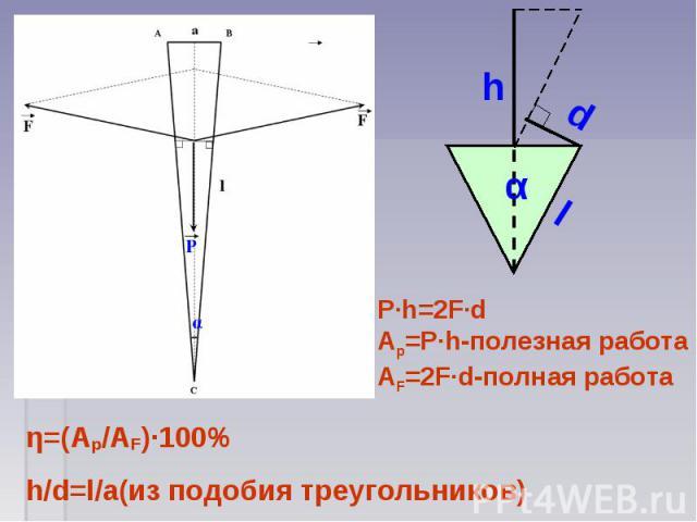 P∙h=2F∙d Ap=P∙h-полезная работа AF=2F∙d-полная работа η=(Ap/AF)∙100% h/d=l/a(из подобия треугольников)