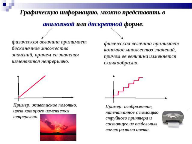 Графическую информацию, можно представить в аналоговой или дискретной форме. физическая величина принимает бесконечное множество значений, причем ее значения изменяются непрерывно. физическая величина принимает конечное множество значений, причем ее…