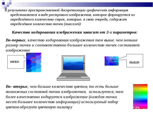 В результате пространственной дискретизации графическая информация представляется в виде растрового изображения, которое формируется из определённого количества строк, которые, в свою очередь, содержат определённое количество точек (пикселей) Качест…