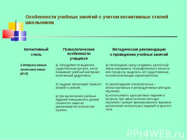 Особенности учебных занятий с учетом когнитивных стилей школьников