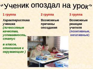 """""""Ученик опоздал на урок"""" 1 группа Характеристика ученика (личностные качества, у"""