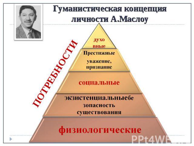 Гуманистическая концепция личности А.Маслоу
