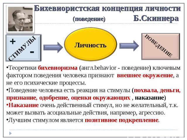 Бихевиористская концепция личности (поведение) Б.Скиннера Теоретики бихевиоризма (англ.behavior - поведение) ключевым фактором поведения человека признают внешнее окружение, а не его психические процессы. Поведение человека есть реакция на стимулы (…