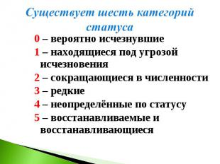 Существует шесть категорий статуса0 – вероятно исчезнувшие 1 – находящиеся под у