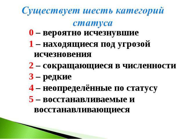 Существует шесть категорий статуса0 – вероятно исчезнувшие 1 – находящиеся под угрозой исчезновения 2 – сокращающиеся в численности 3 – редкие 4 – неопределённые по статусу 5 – восстанавливаемые и восстанавливающиеся
