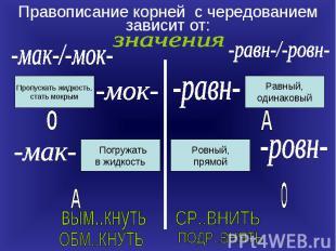 Правописание корней с чередованием зависит от: значения