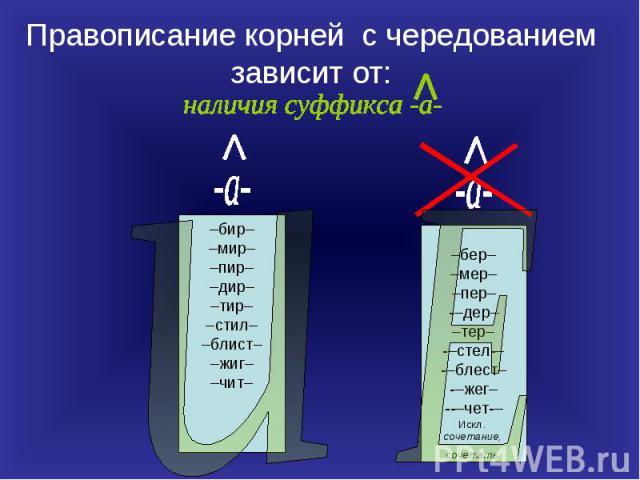 Правописание корней с чередованием зависит от: наличия суффикса -а-