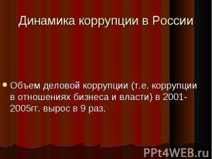 Динамика коррупции в РоссииОбъем деловой коррупции (т.е. коррупции в отношениях