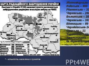 Житомирська – 700 Київська – 400 Рівненська – 339 Черкаська – 248 Волинська – 16