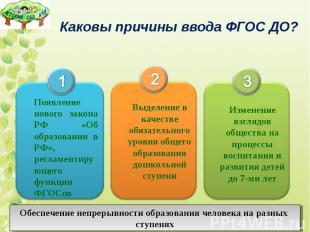 Появление нового закона РФ «Об образовании в РФ», регламентирующего функции ФГОС