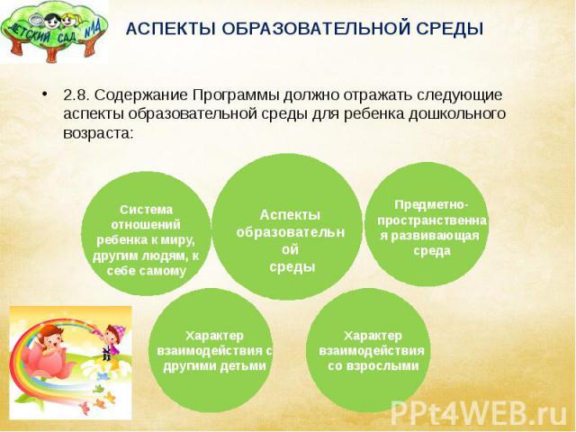 АСПЕКТЫ ОБРАЗОВАТЕЛЬНОЙ СРЕДЫ 2.8. Содержание Программы должно отражать следующие аспекты образовательной среды для ребенка дошкольного возраста: