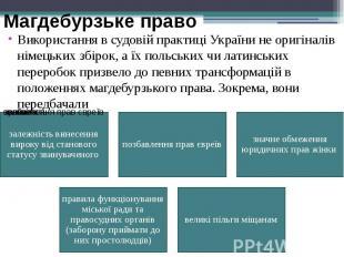 Магдебурзьке право Використання в судовій практиці України не оригіналів німецьк