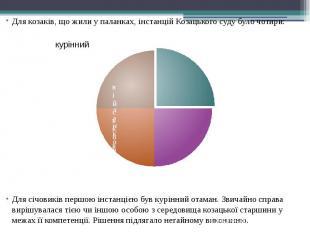 Для козаків, що жили у паланках, інстанцій Козацького суду було чотири: Для коза